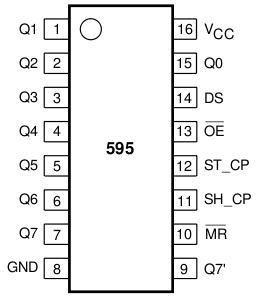 Регистр сдвига 74HC595