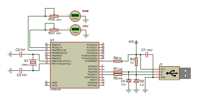 Управление стрелочными индикаторами, как нетрудно догадаться, организовано с помощью ШИМ, который работает на таймере...